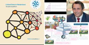 Linked Data in Nederland lustrumboek